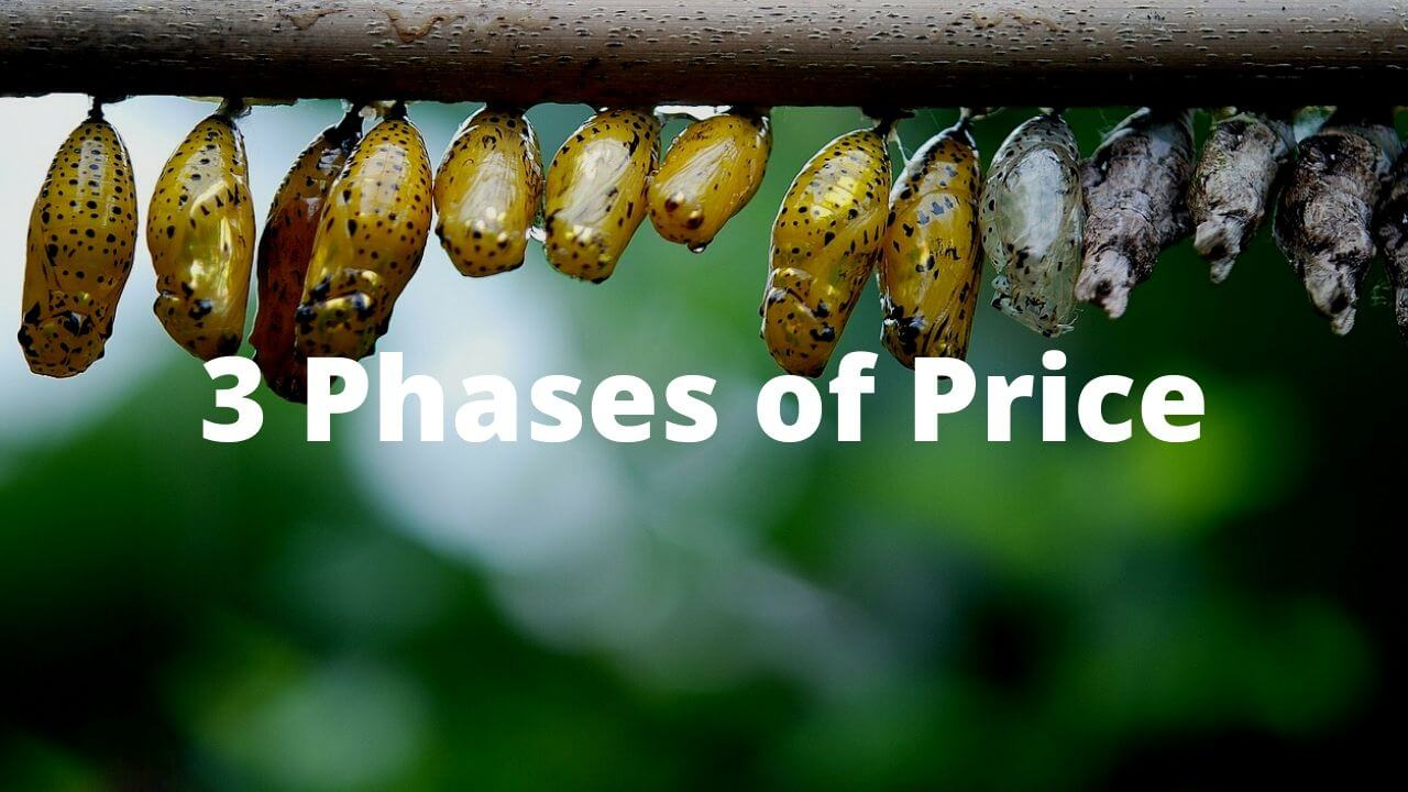 3-phases-of-price